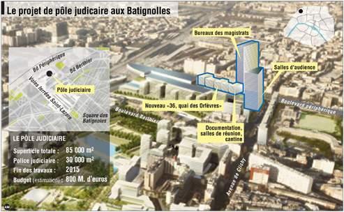 Une tour de 150 m pour le nouveau Palais de Justice de Paris 1dbc28cc-54bb-11d...65ab5b829-fef7ac