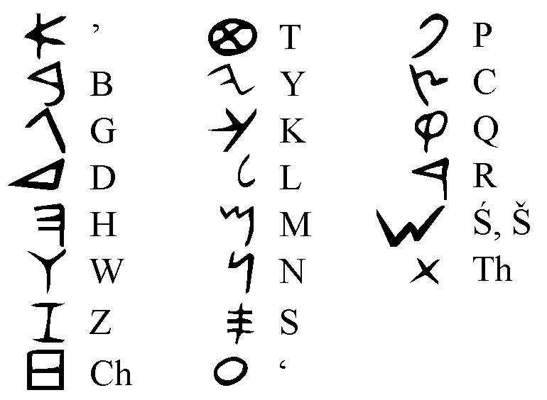 T12560 La Fabuleuse Histoire De L Ecriture also 55111 Free Floral Ornamental Border Brushes besides Demon Language Symbols further Sending Thank You Notes Like A Pro also Tatuaggi Cinesi 10031 13. on cool letter languages